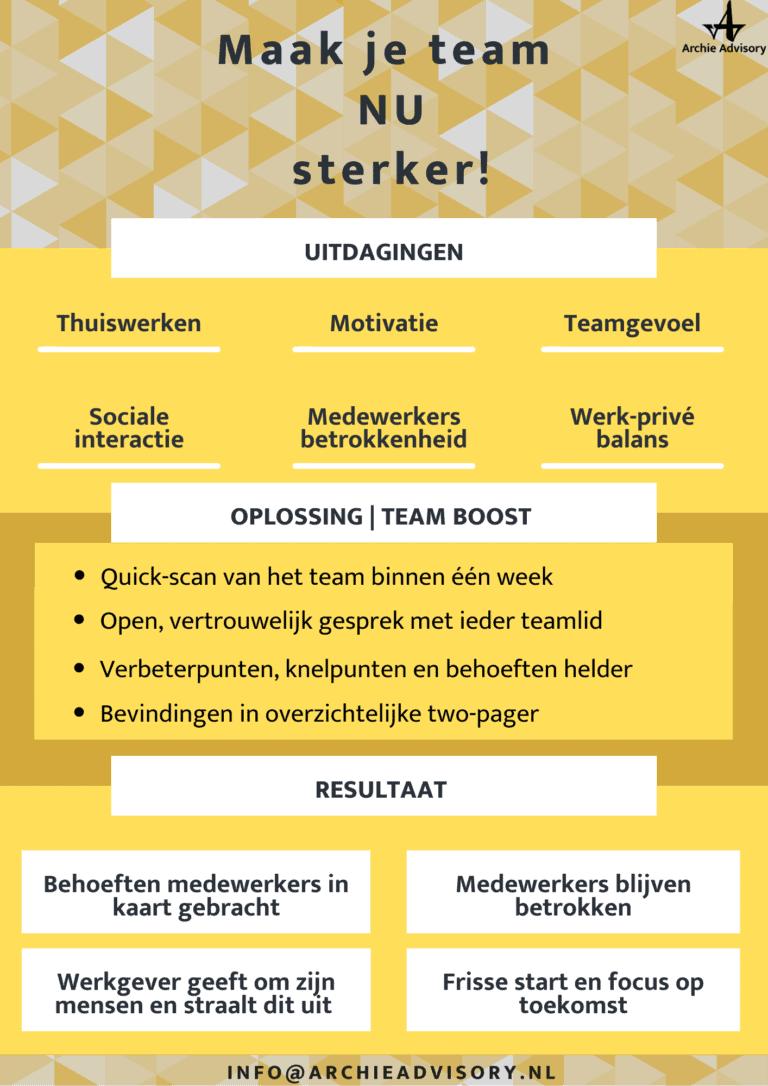 Team Boost - flyer